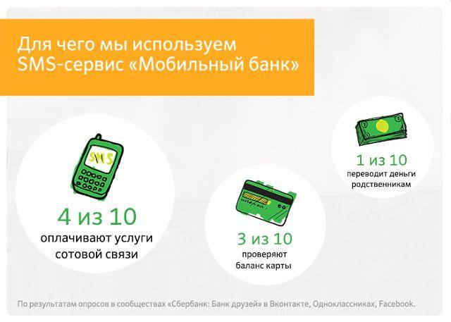 изменился Мобилтный банк эконом Земли